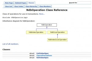 NDB API Documentation
