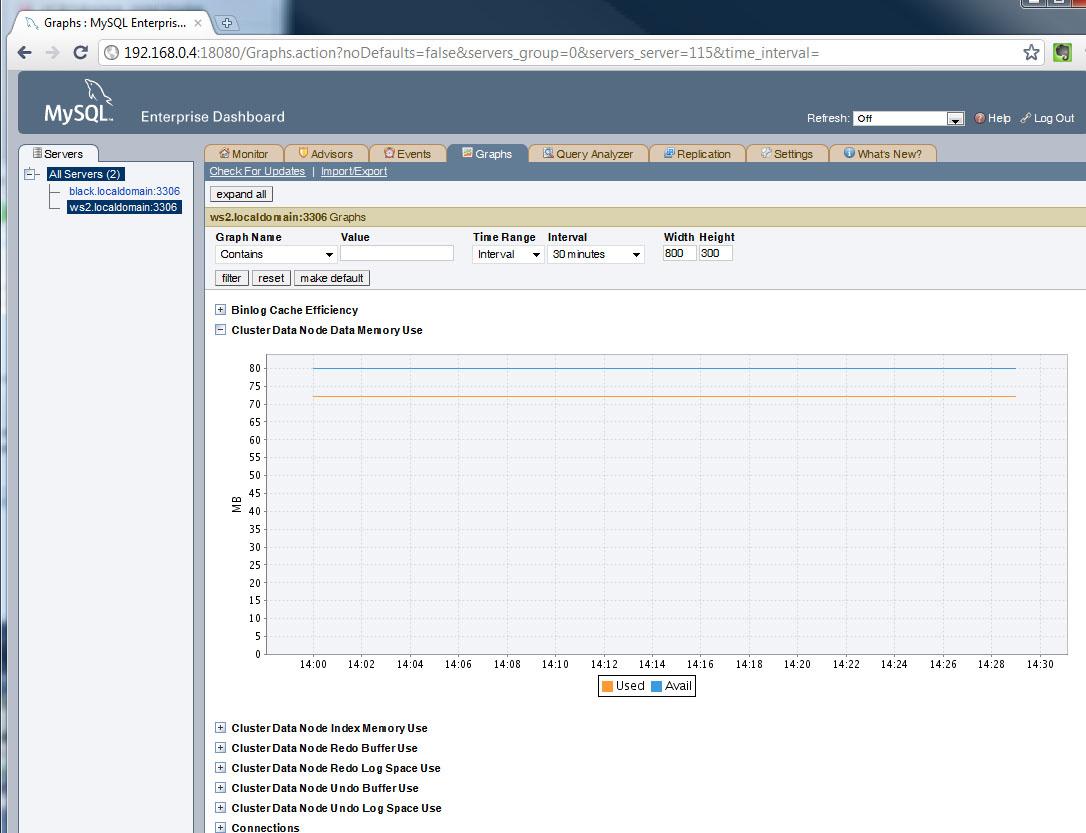 MySQL Enterprise Monitor | Andrew Morgan on Databases