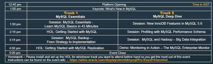 MySQL Virtual Developers Day (APAC) Agenda