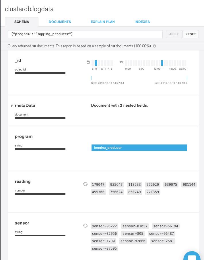 MongoDB Compass | Andrew Morgan on Databases