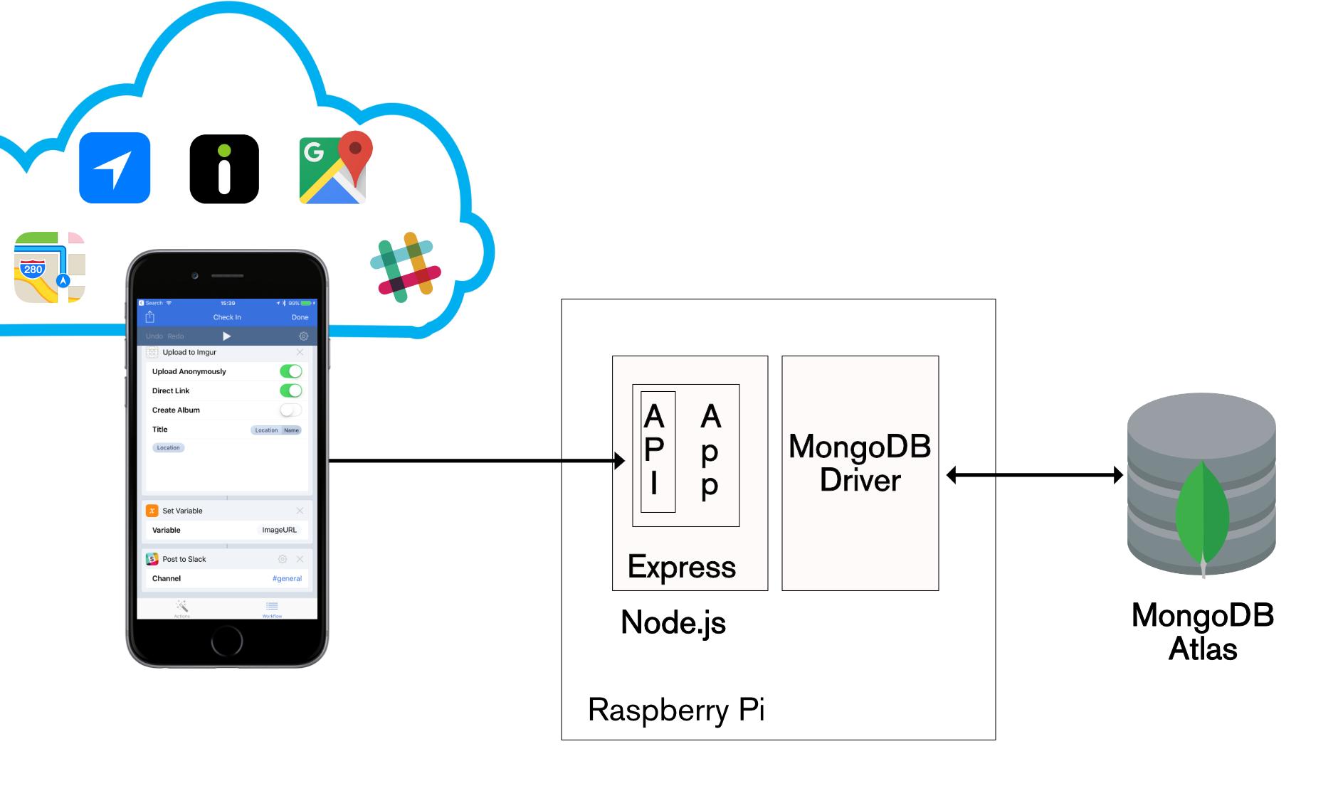 reactjs | Andrew Morgan on Databases